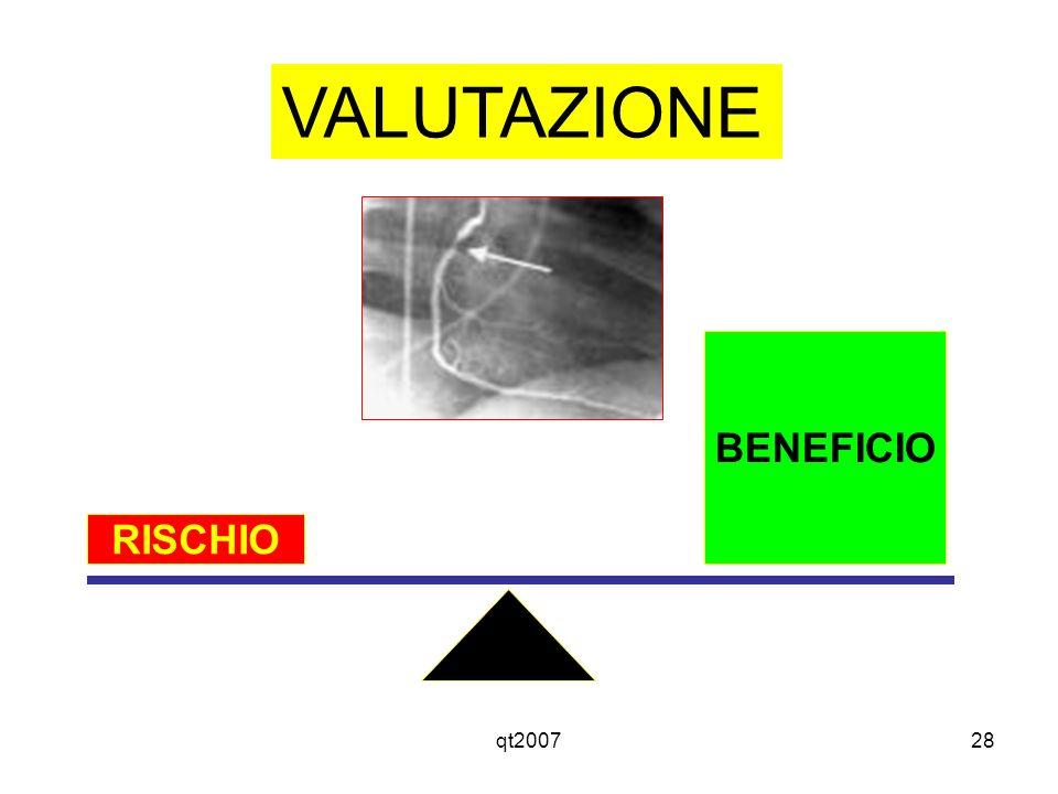 qt200728 RISCHIO BENEFICIO VALUTAZIONE