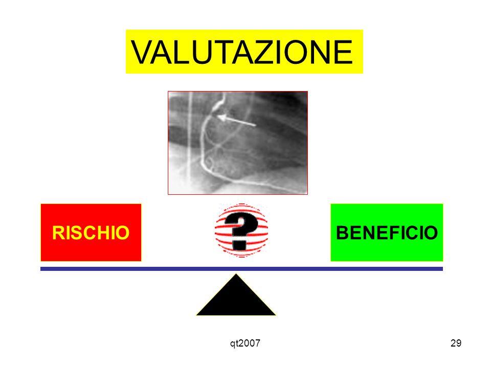 qt200729 RISCHIO BENEFICIO VALUTAZIONE