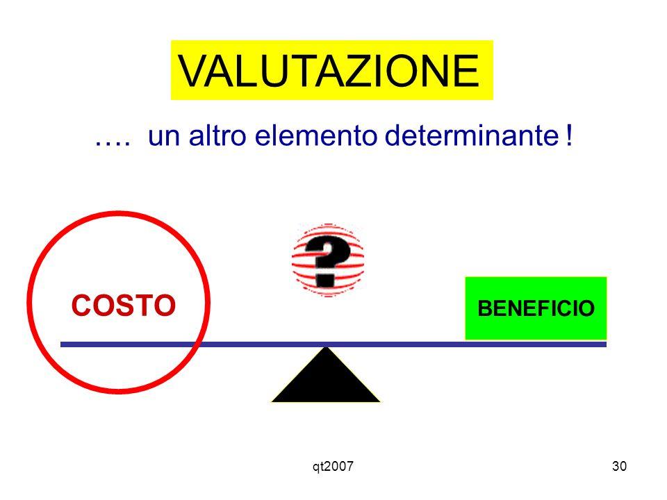 qt200730 COSTO BENEFICIO VALUTAZIONE …. un altro elemento determinante !