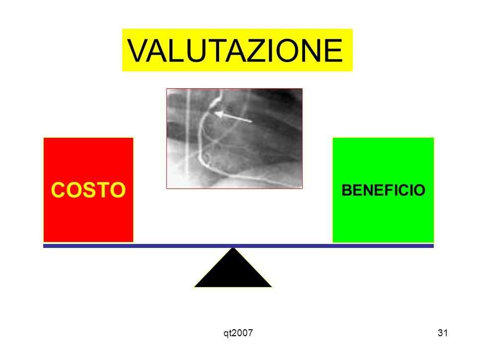 qt200731 VALUTAZIONE COSTO BENEFICIO VALUTAZIONE