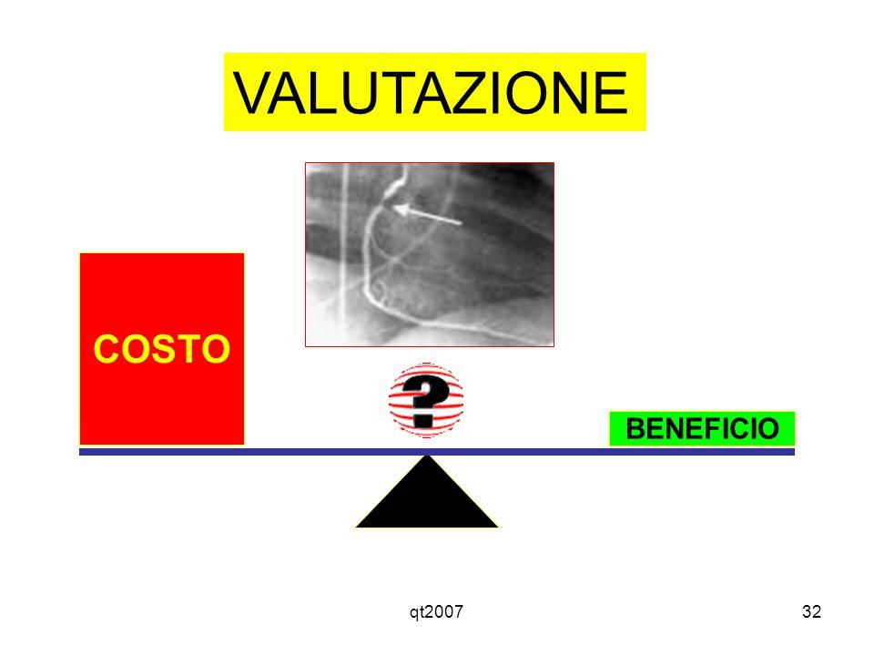 qt200732 VALUTAZIONE COSTO BENEFICIO VALUTAZIONE