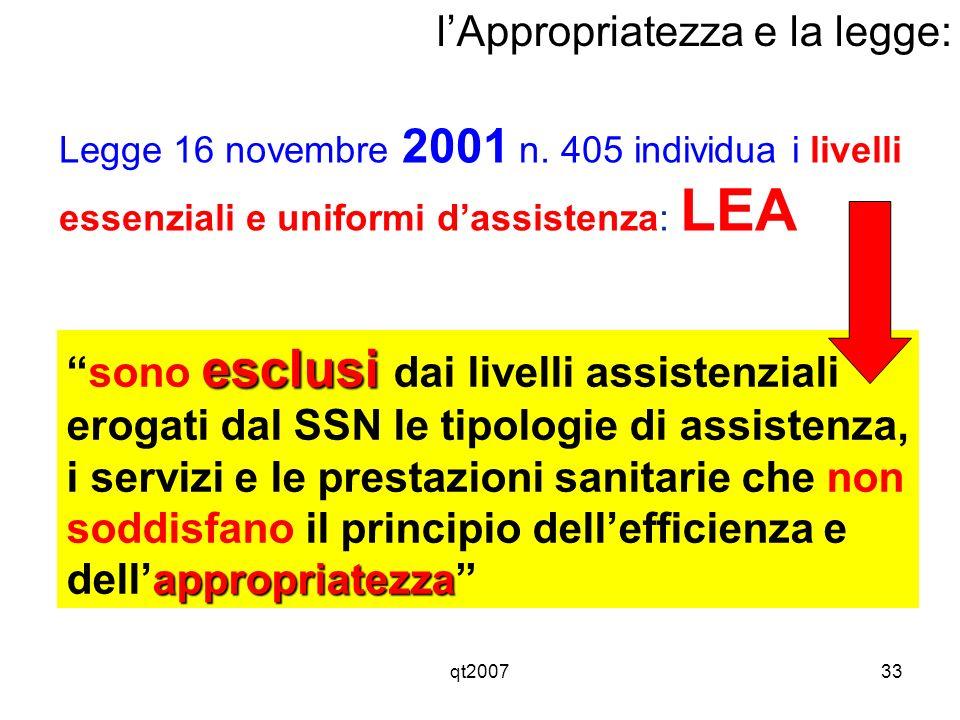 qt200733 esclusi appropriatezzasono esclusi dai livelli assistenziali erogati dal SSN le tipologie di assistenza, i servizi e le prestazioni sanitarie