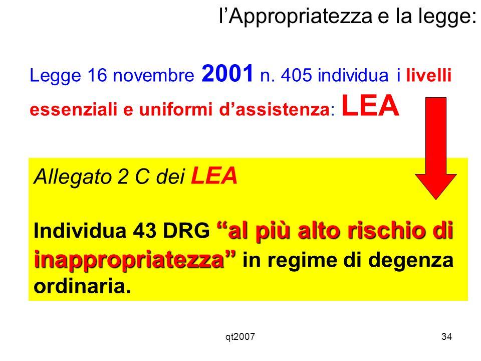 qt200734 Allegato 2 C dei LEA al più alto rischio di Individua 43 DRG al più alto rischio di inappropriatezza inappropriatezza in regime di degenza or