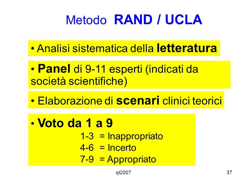 qt200737 Metodo RAND / UCLA Analisi sistematica della letteratura Panel di 9-11 esperti (indicati da società scientifiche) Elaborazione di scenari cli