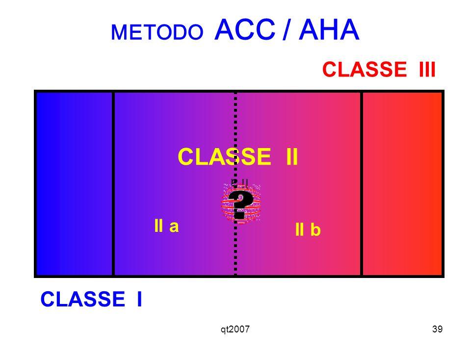 qt200739 II a CLASSE II METODO ACC / AHA CLASSE I CLASSE III II a II b