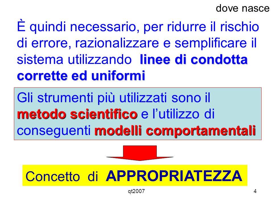 qt20074 linee di condotta corrette ed uniformi È quindi necessario, per ridurre il rischio di errore, razionalizzare e semplificare il sistema utilizz