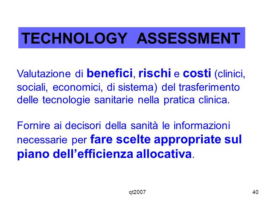 qt200740 Valutazione di benefici, rischi e costi (clinici, sociali, economici, di sistema) del trasferimento delle tecnologie sanitarie nella pratica