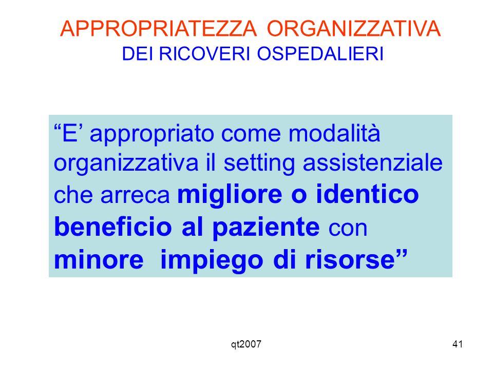 qt200741 E appropriato come modalità organizzativa il setting assistenziale che arreca migliore o identico beneficio al paziente con minore impiego di