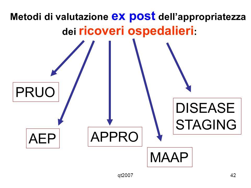qt200742 Metodi di valutazione ex post dellappropriatezza dei ricoveri ospedalieri : PRUO APPRO DISEASE STAGING AEP MAAP