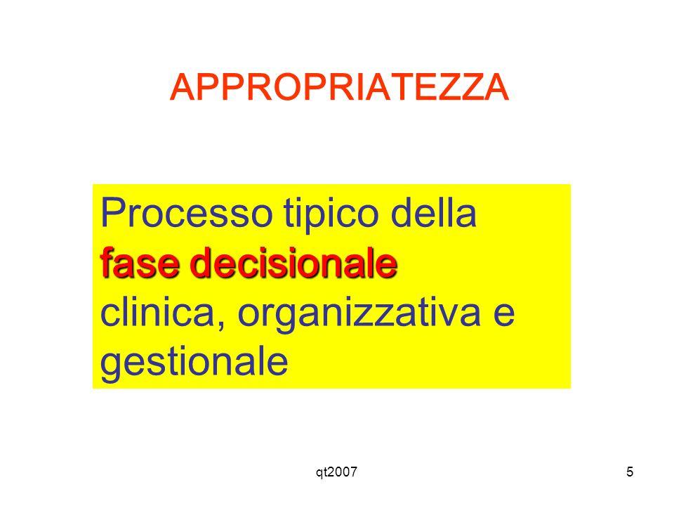 qt20075 APPROPRIATEZZA Processo tipico della fase decisionale clinica, organizzativa e gestionale