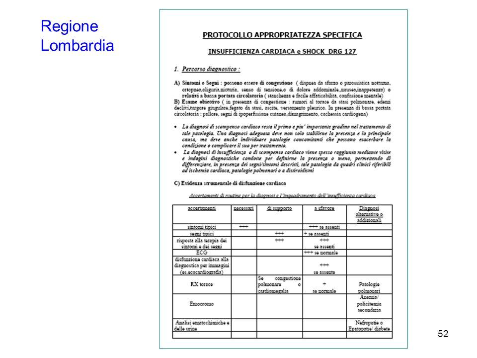 qt200752 Regione Lombardia