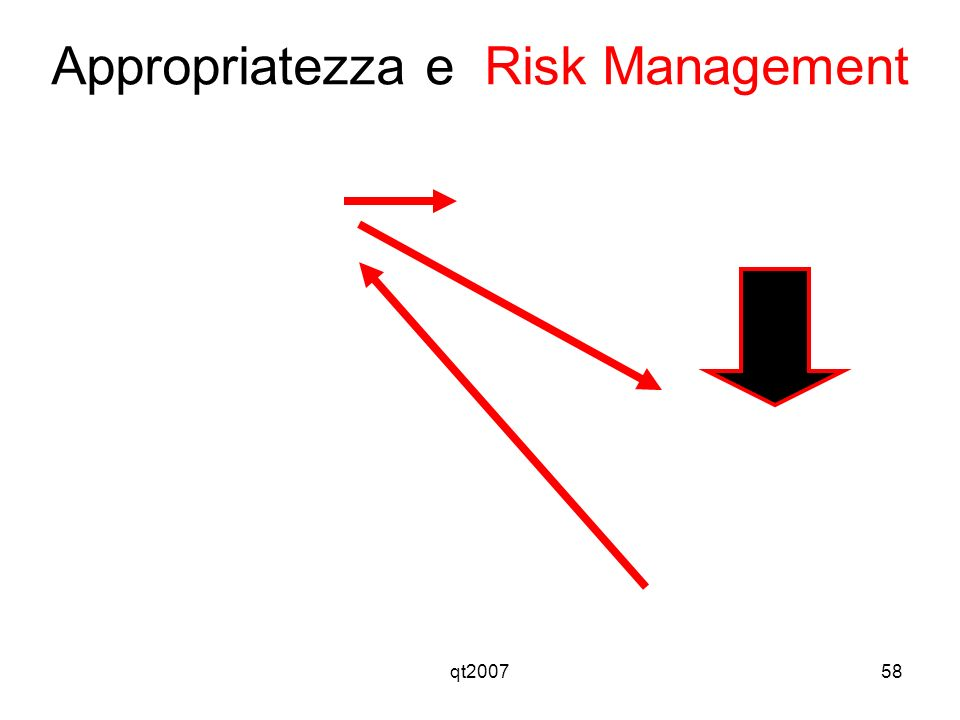qt200758 Appropriatezza e Risk Management