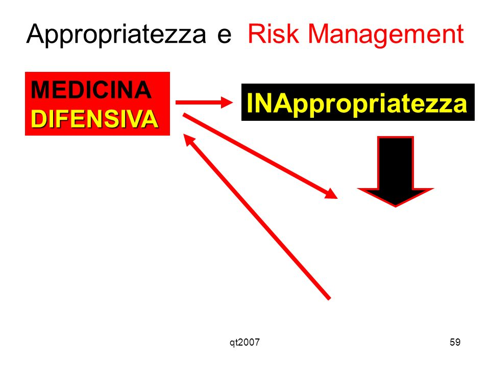 qt200759 Appropriatezza e Risk Management MEDICINADIFENSIVA INAppropriatezza