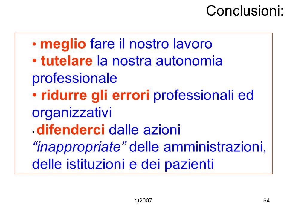 qt200764 meglio fare il nostro lavoro tutelare la nostra autonomia professionale ridurre gli errori professionali ed organizzativi difenderci dalle az