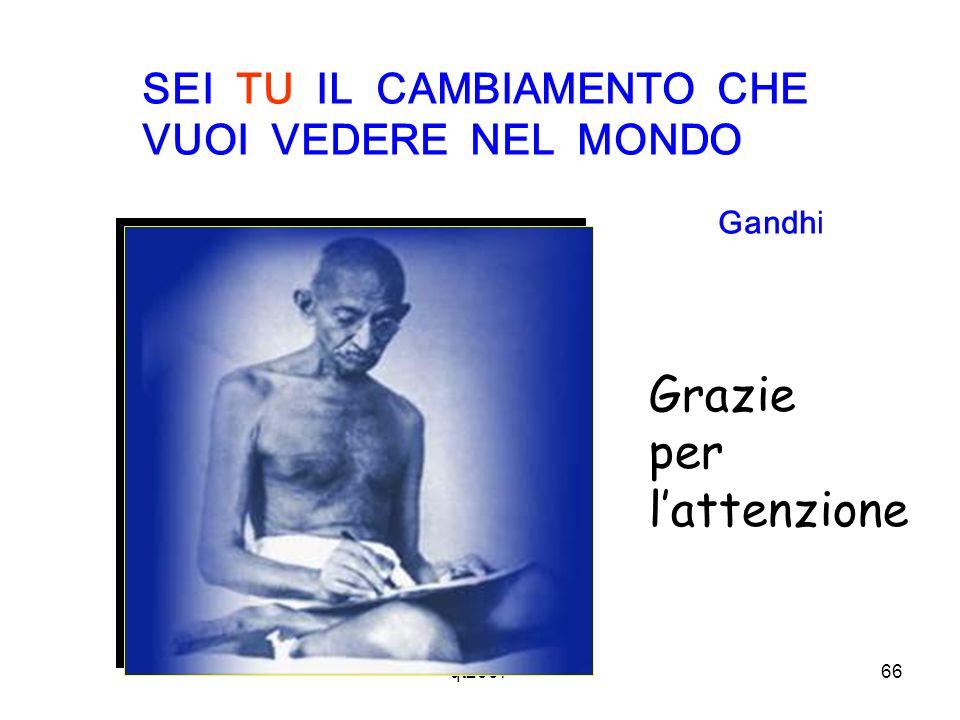 qt200766 SEI TU IL CAMBIAMENTO CHE VUOI VEDERE NEL MONDO Gandhi Grazie per lattenzione