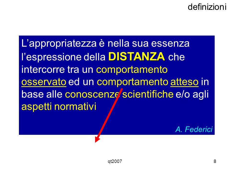 qt20078 definizioni DISTANZA Lappropriatezza è nella sua essenza lespressione della DISTANZA che intercorre tra un comportamento osservato ed un compo