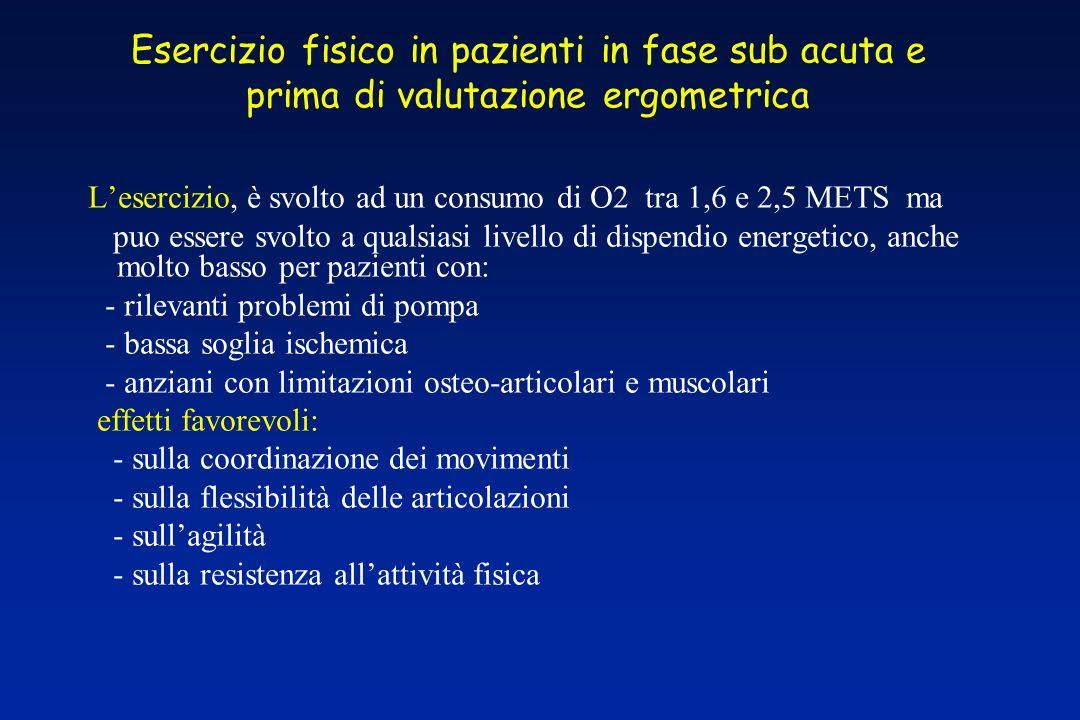 Esercizio fisico in pazienti in fase sub acuta e prima di valutazione ergometrica Lesercizio, è svolto ad un consumo di O2 tra 1,6 e 2,5 METS ma puo e