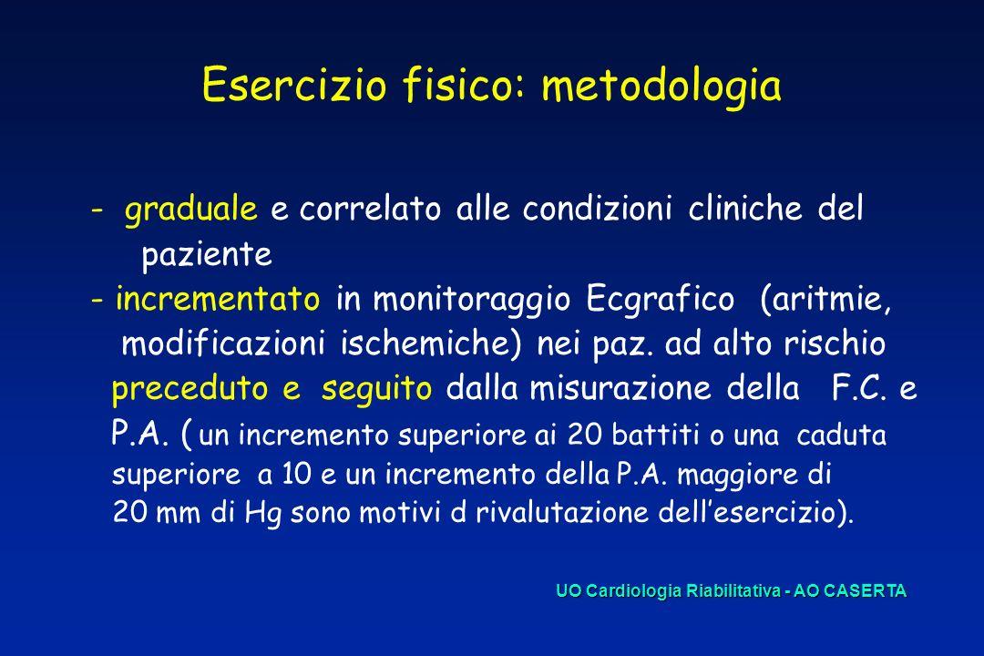 Esercizio fisico: metodologia - graduale e correlato alle condizioni cliniche del paziente - incrementato in monitoraggio Ecgrafico (aritmie, modifica