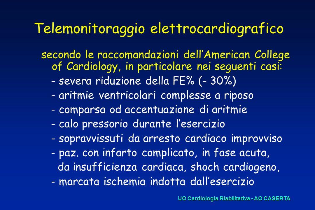 Telemonitoraggio elettrocardiografico secondo le raccomandazioni dellAmerican College of Cardiology, in particolare nei seguenti casi: - severa riduzi