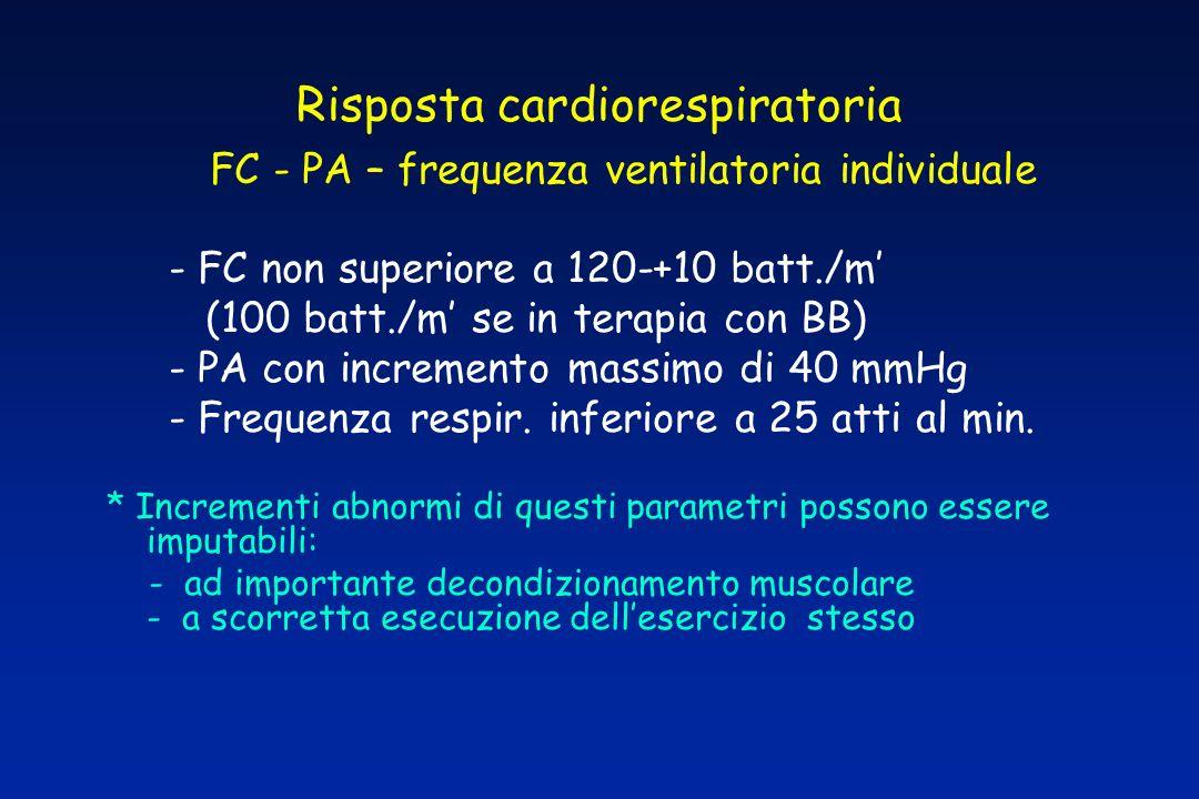 Risposta cardiorespiratoria FC - PA – frequenza ventilatoria individuale - FC non superiore a 120-+10 batt./m (100 batt./m se in terapia con BB) - PA