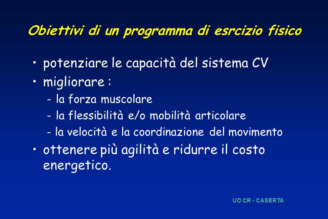 Obiettivi di un programma di esrcizio fisico potenziare le capacità del sistema CV migliorare : -la forza muscolare -la flessibilità e/o mobilità arti