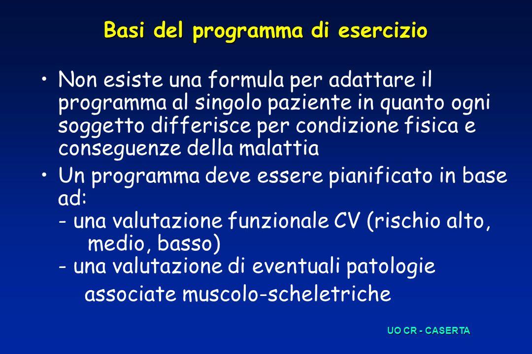 Basi del programma di esercizio Non esiste una formula per adattare il programma al singolo paziente in quanto ogni soggetto differisce per condizione