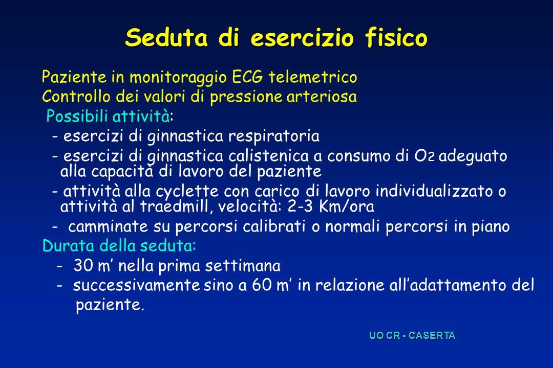 Seduta di esercizio fisico Paziente in monitoraggio ECG telemetrico Controllo dei valori di pressione arteriosa Possibili attività: - esercizi di ginn