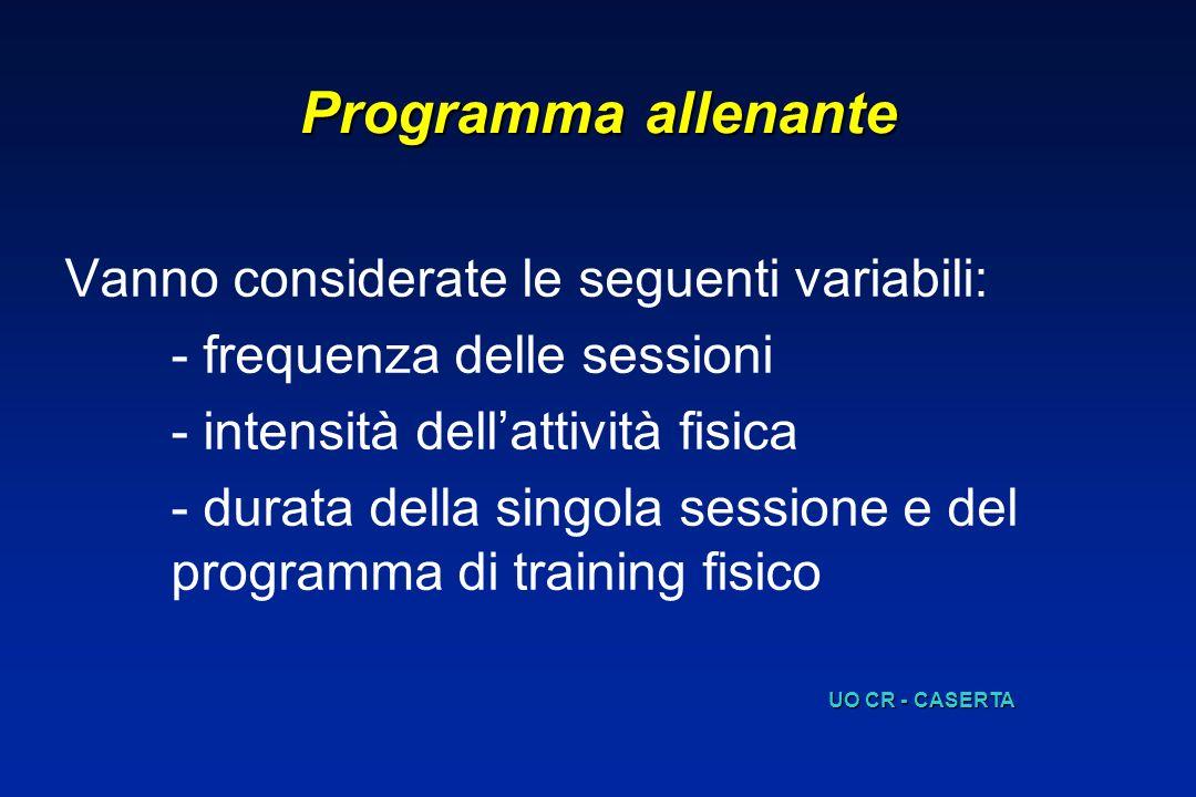 Programma allenante Vanno considerate le seguenti variabili: - frequenza delle sessioni - intensità dellattività fisica - durata della singola session