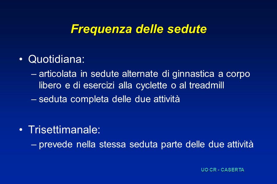 Frequenza delle sedute Quotidiana: –articolata in sedute alternate di ginnastica a corpo libero e di esercizi alla cyclette o al treadmill –seduta com