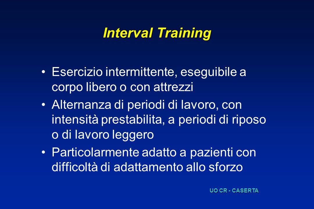 Interval Training Esercizio intermittente, eseguibile a corpo libero o con attrezzi Alternanza di periodi di lavoro, con intensità prestabilita, a per