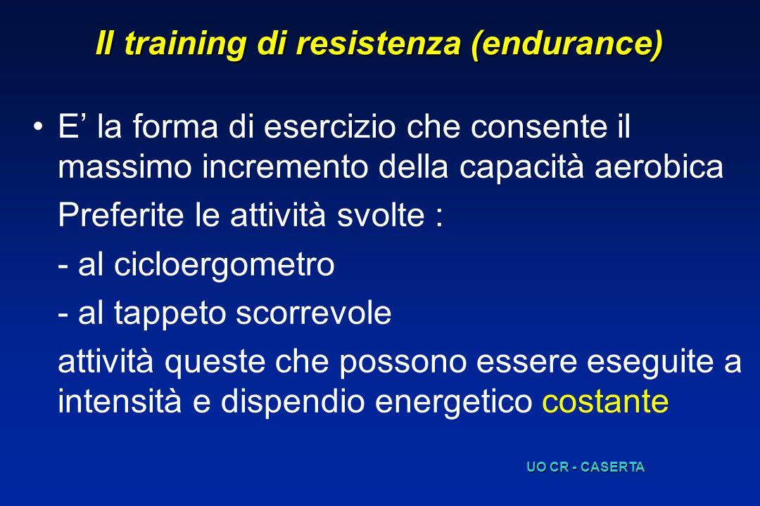 Il training di resistenza (endurance) E la forma di esercizio che consente il massimo incremento della capacità aerobica Preferite le attività svolte