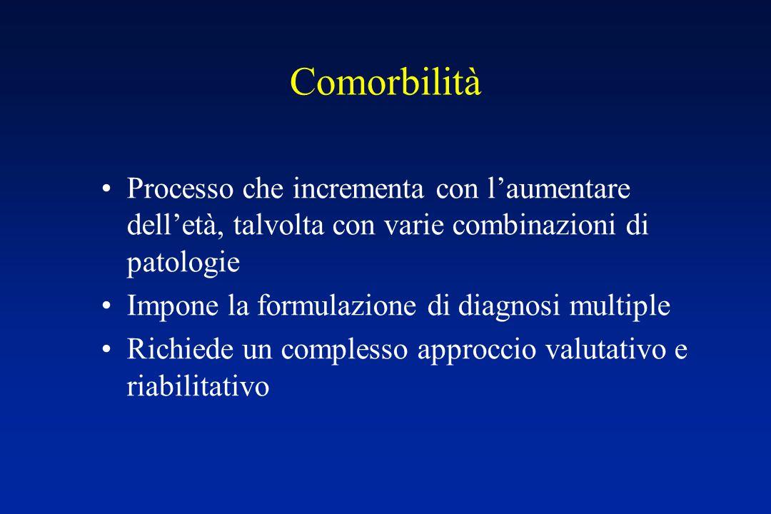 Comorbilità Processo che incrementa con laumentare delletà, talvolta con varie combinazioni di patologie Impone la formulazione di diagnosi multiple R