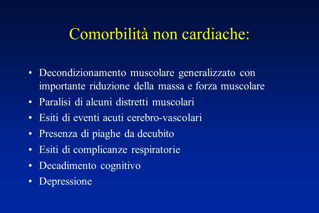 Comorbilità non cardiache: Decondizionamento muscolare generalizzato con importante riduzione della massa e forza muscolare Paralisi di alcuni distret