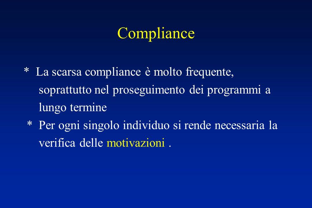 Compliance * La scarsa compliance è molto frequente, soprattutto nel proseguimento dei programmi a lungo termine * Per ogni singolo individuo si rende