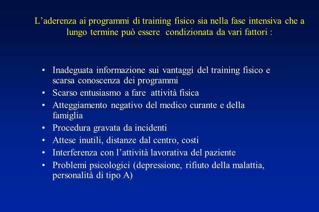 Laderenza ai programmi di training fisico sia nella fase intensiva che a lungo termine può essere condizionata da vari fattori : Inadeguata informazio