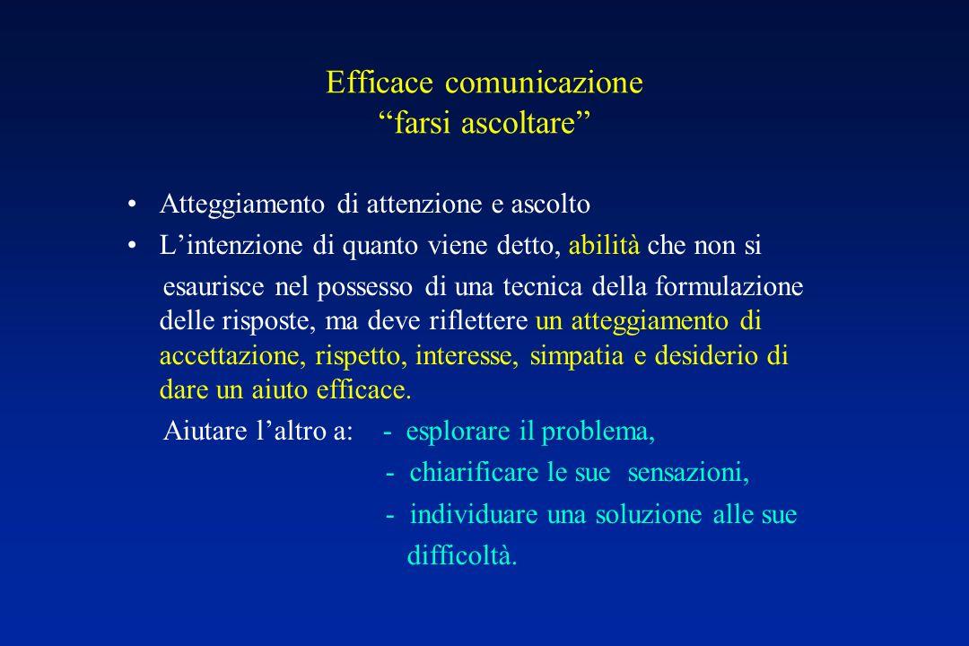 Efficace comunicazione farsi ascoltare Atteggiamento di attenzione e ascolto Lintenzione di quanto viene detto, abilità che non si esaurisce nel posse