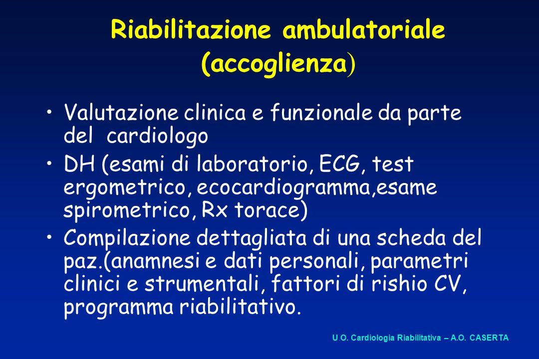 Riabilitazione ambulatoriale (accoglienza ) Valutazione clinica e funzionale da parte del cardiologo DH (esami di laboratorio, ECG, test ergometrico,
