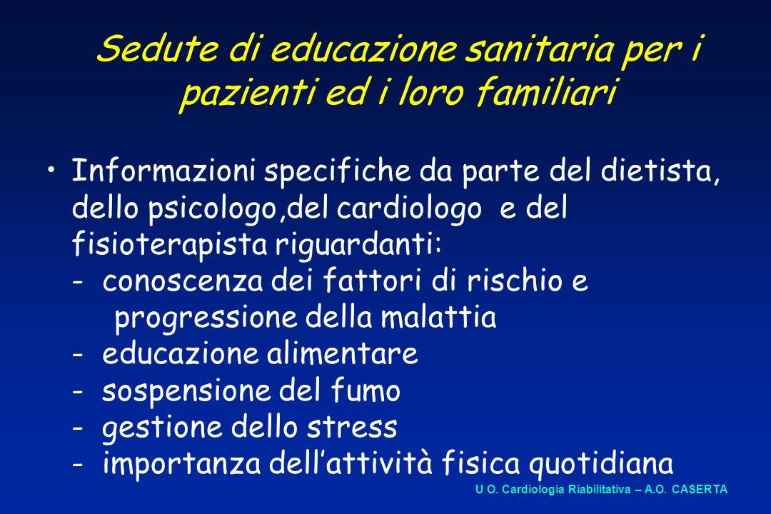 Sedute di educazione sanitaria per i pazienti ed i loro familiari Informazioni specifiche da parte del dietista, dello psicologo,del cardiologo e del