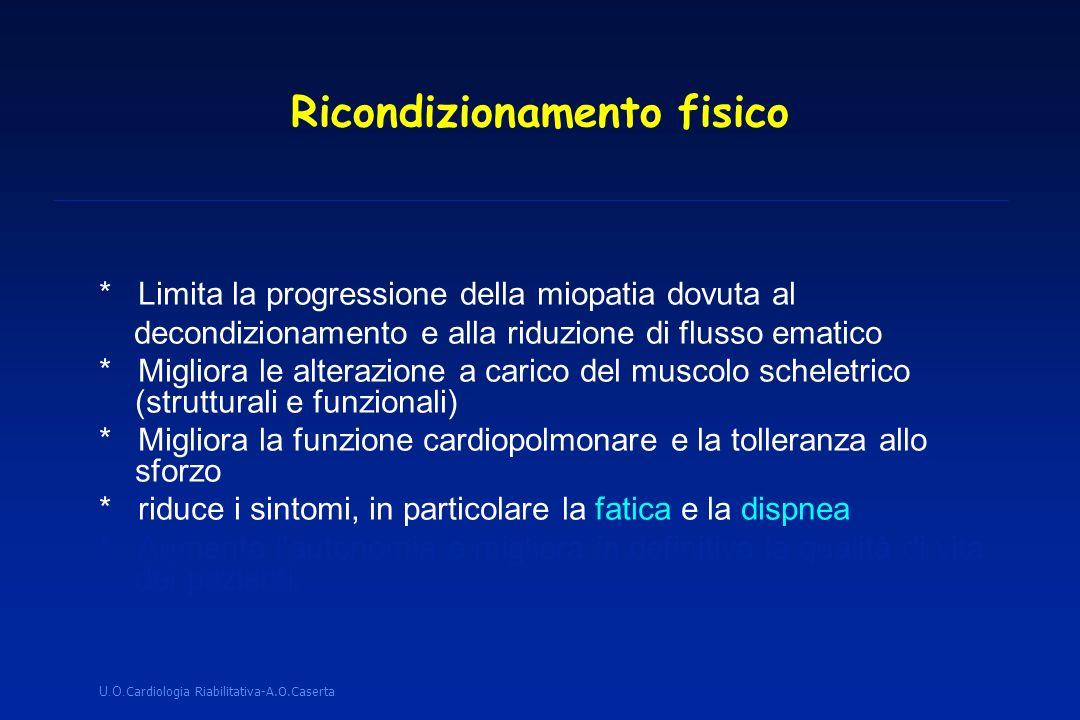Ricondizionamento fisico * Limita la progressione della miopatia dovuta al decondizionamento e alla riduzione di flusso ematico * Migliora le alterazi