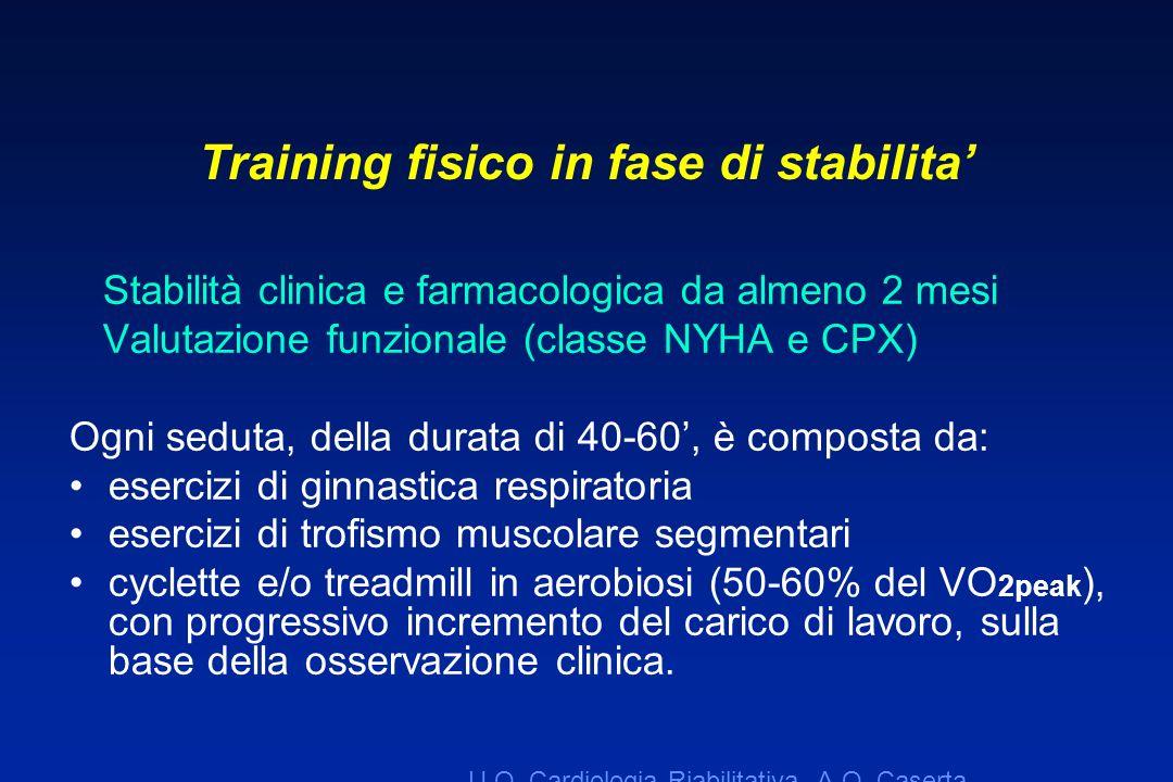 Training fisico in fase di stabilita Stabilità clinica e farmacologica da almeno 2 mesi Valutazione funzionale (classe NYHA e CPX) Ogni seduta, della