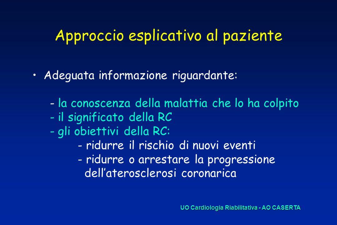 Approccio esplicativo al paziente Adeguata informazione riguardante: - la conoscenza della malattia che lo ha colpito - il significato della RC - gli