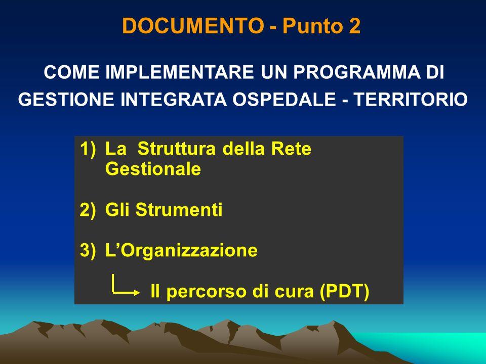 DOCUMENTO - Punto 2 COME IMPLEMENTARE UN PROGRAMMA DI GESTIONE INTEGRATA OSPEDALE - TERRITORIO 1)La Struttura della Rete Gestionale 2)Gli Strumenti 3)