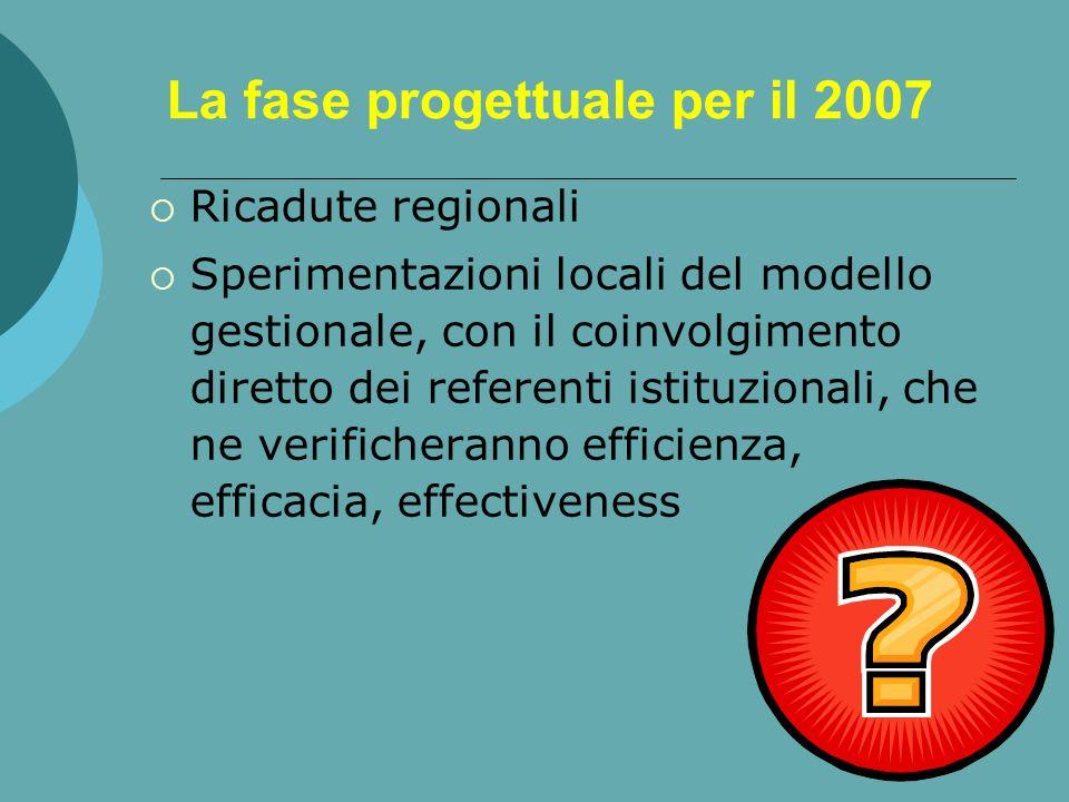 La fase progettuale per il 2007 Ricadute regionali Sperimentazioni locali del modello gestionale, con il coinvolgimento diretto dei referenti istituzi