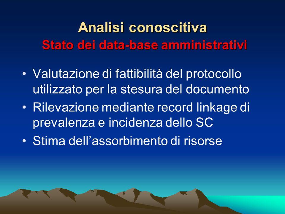 Analisi conoscitiva Stato dei data-base amministrativi Valutazione di fattibilità del protocollo utilizzato per la stesura del documento Rilevazione m