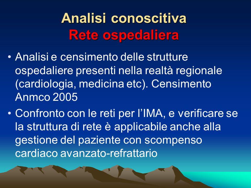 Analisi conoscitiva Rete ospedaliera Analisi e censimento delle strutture ospedaliere presenti nella realtà regionale (cardiologia, medicina etc). Cen