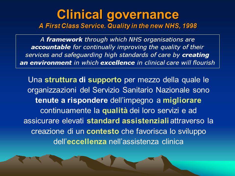 Clinical governance A First Class Service. Quality in the new NHS, 1998 Una struttura di supporto per mezzo della quale le organizzazioni del Servizio