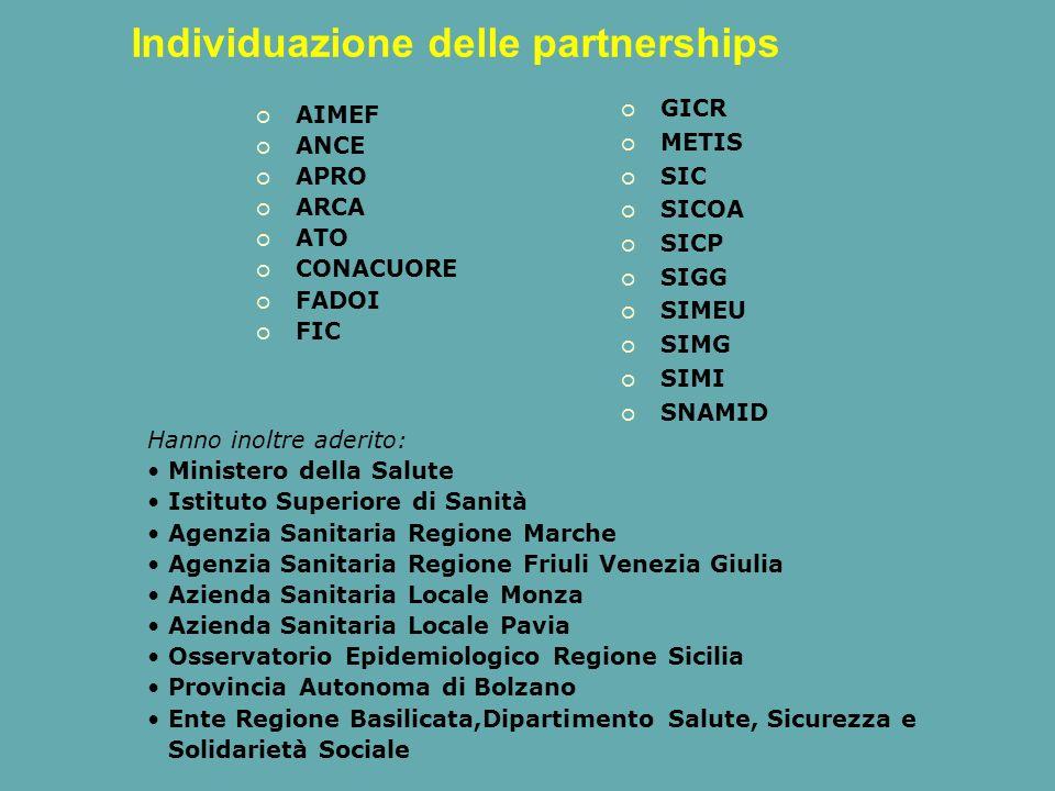 Hanno inoltre aderito: Ministero della Salute Istituto Superiore di Sanità Agenzia Sanitaria Regione Marche Agenzia Sanitaria Regione Friuli Venezia G