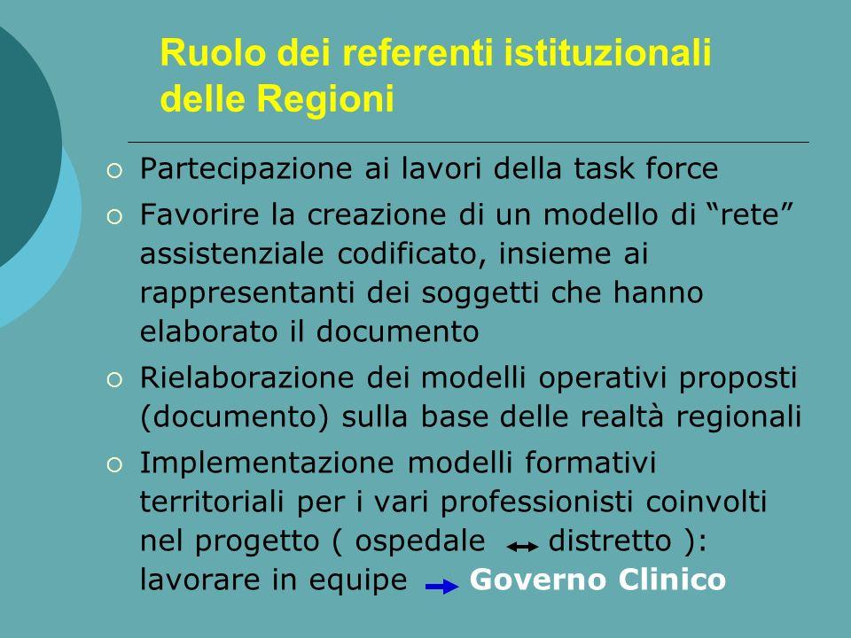 Ruolo dei referenti istituzionali delle Regioni Partecipazione ai lavori della task force Favorire la creazione di un modello di rete assistenziale co