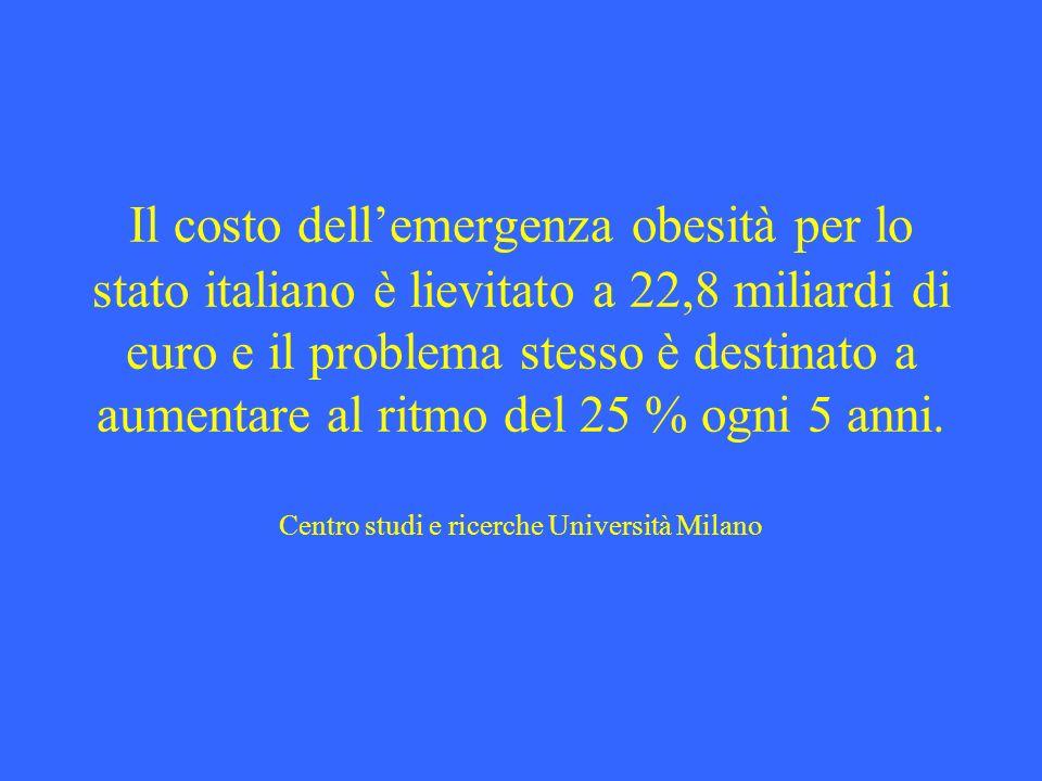 In Italia, 4 milioni di persone sono obese e circa 16 milioni in sovrappeso. Il 25 % dei bambini fra i 6 e i 13 anni è in sovrappeso e il 5 % obeso. N