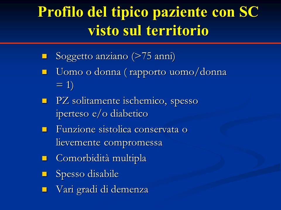 Profilo del tipico paziente con SC visto sul territorio Soggetto anziano (>75 anni) Soggetto anziano (>75 anni) Uomo o donna ( rapporto uomo/donna = 1